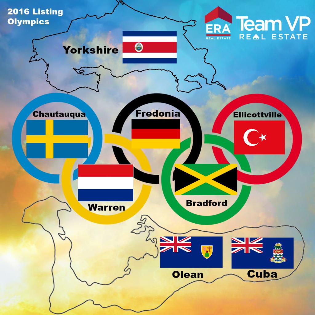 2016 Listing Olympics